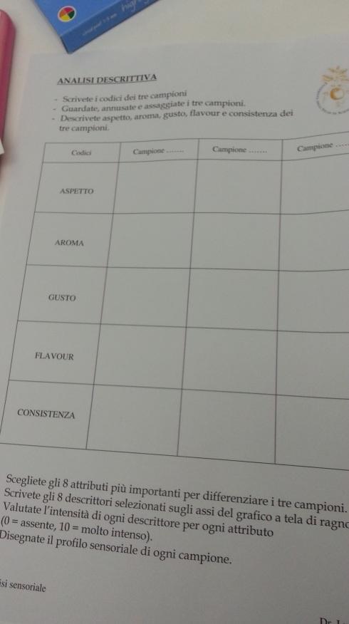 La scheda dell'analisi sensoriale condotta da un'esperta dell'UNISG di Pollenzo